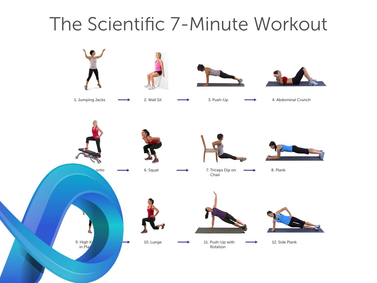 Top 5 des applications fitness du moment
